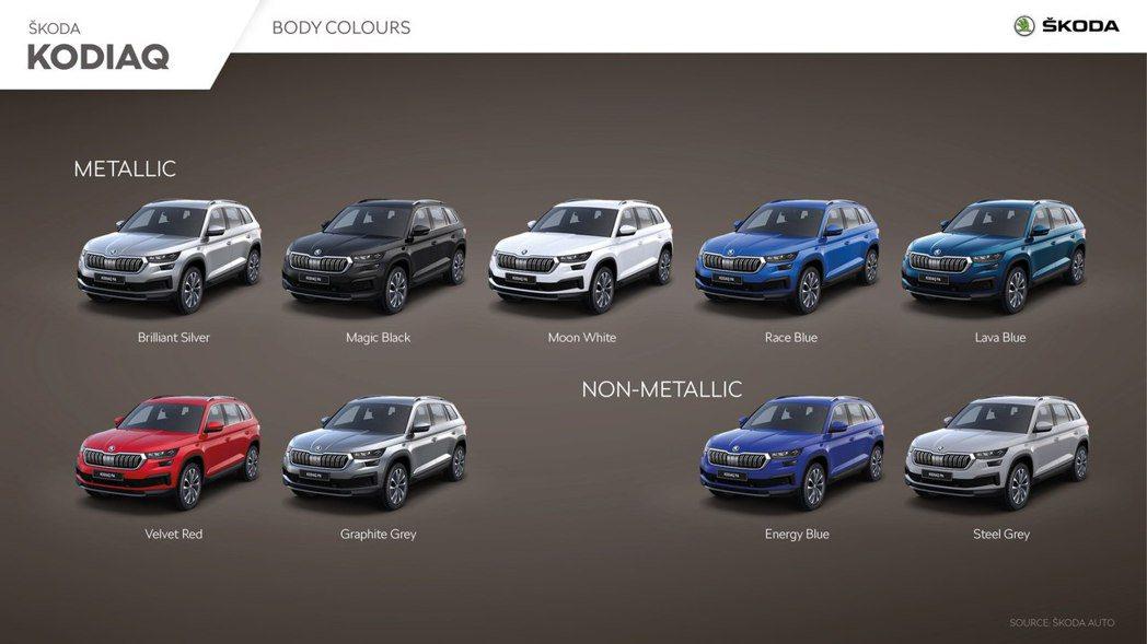 小改款ŠKODA Kodiaq提供了九種車身塗裝可選擇。 摘自ŠKODA