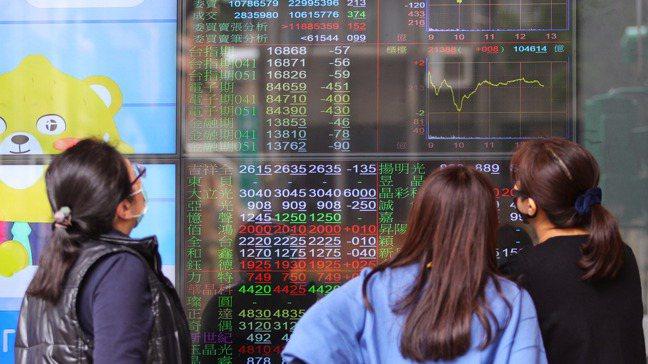 拉長時間來看,「少賺就是多賠」,若擔心遇到股市反轉而不敢進場,錯過的獲利一定大於...