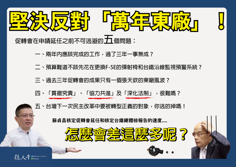 促轉會報請延任1年,前立委孫大千在臉書提出5點質疑,堅決反對「萬年東廠」。圖/取自孫大千臉書