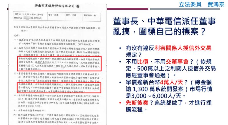 立委費鴻泰今出示將來銀行內部的簽呈。圖/費鴻泰提供。