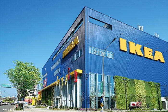 青埔以A18高鐵站前特區為核心版圖,大型購物商場、影城、飯店將高鐵桃園站打造成指...