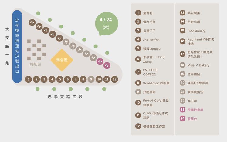 圖/肉桂捲市集官網