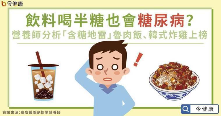 飲料喝半糖也會糖尿病?營養師分析「含糖地雷」魯肉飯、韓式炸雞上榜