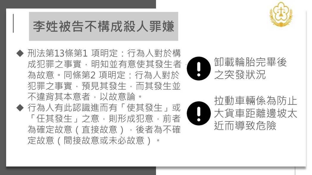 花蓮地檢署偵辦太魯閣號案,新聞稿與簡報全文供全民檢視。花蓮地檢署提供