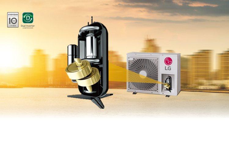 LG DUALCOOL WiFi雙迴轉變頻空調全系列皆採用雙迴轉變頻壓縮機,具有...