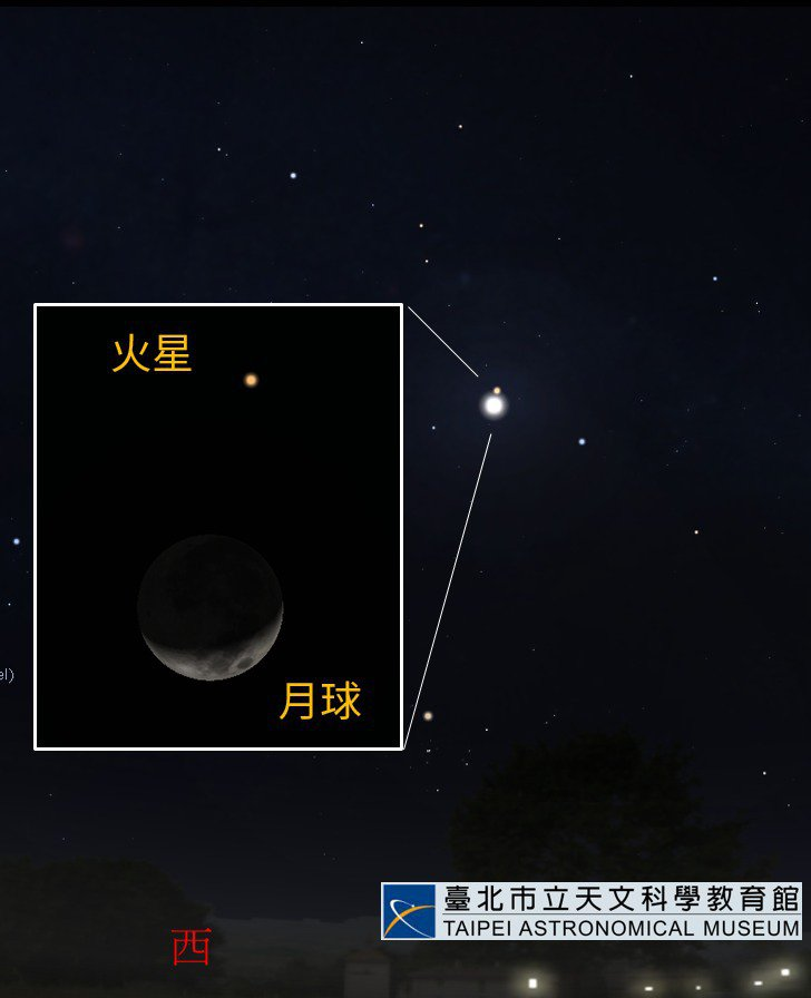 今晚將出現「火星合月」,圖為示意圖。圖/台北天文館提供