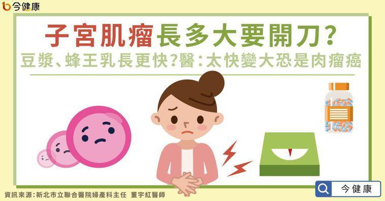 子宮肌瘤長多大要開刀?喝豆漿蜂王乳長更快?醫籲:太快變大恐是肉瘤癌