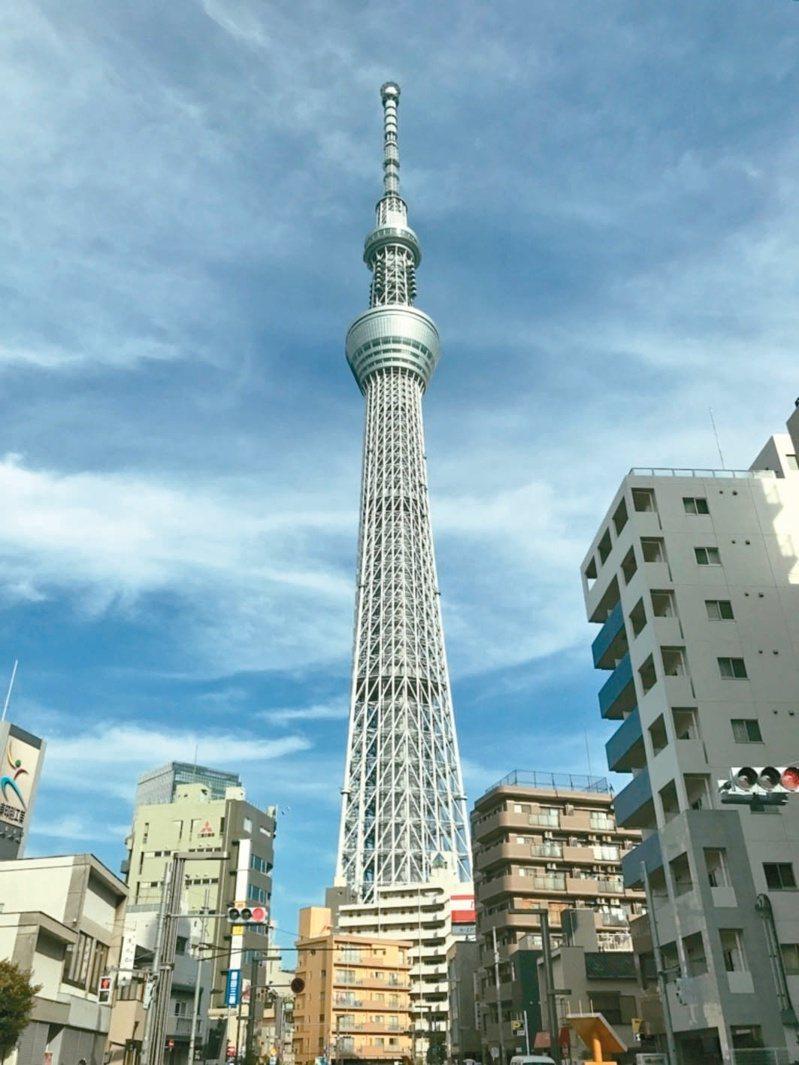東京都台東區的淺草寺商圈,是東京代表性的觀光地點。(網路照片)