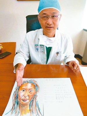 「眼神」會說話,臉的老化在眼周最明顯,振興美容特別門診主任、整形外科主治醫師杜隆...