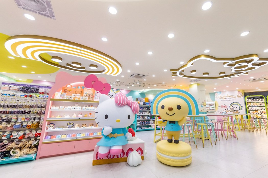 「OPEN! X Sanrio三麗鷗聯名主題店」內大型FRP公仔,成了必拍照景點...
