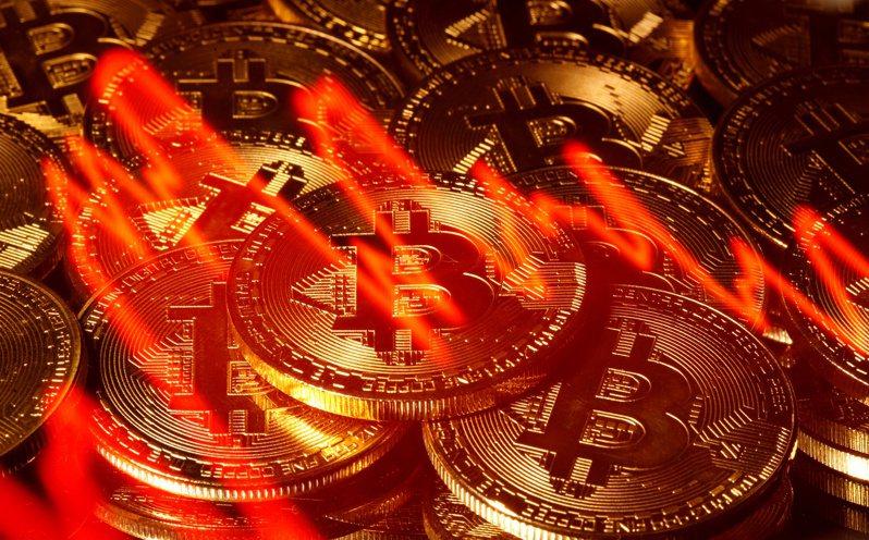 全球最大加密貨幣比特幣周日暴跌逾15%,為逾七周以來單日最差表現。路透