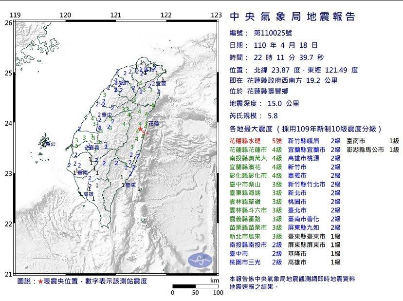 今天晚間花蓮接連發生地震規模5.8及6.2地震,彰化震度均達4級,很多人都嚇了一...