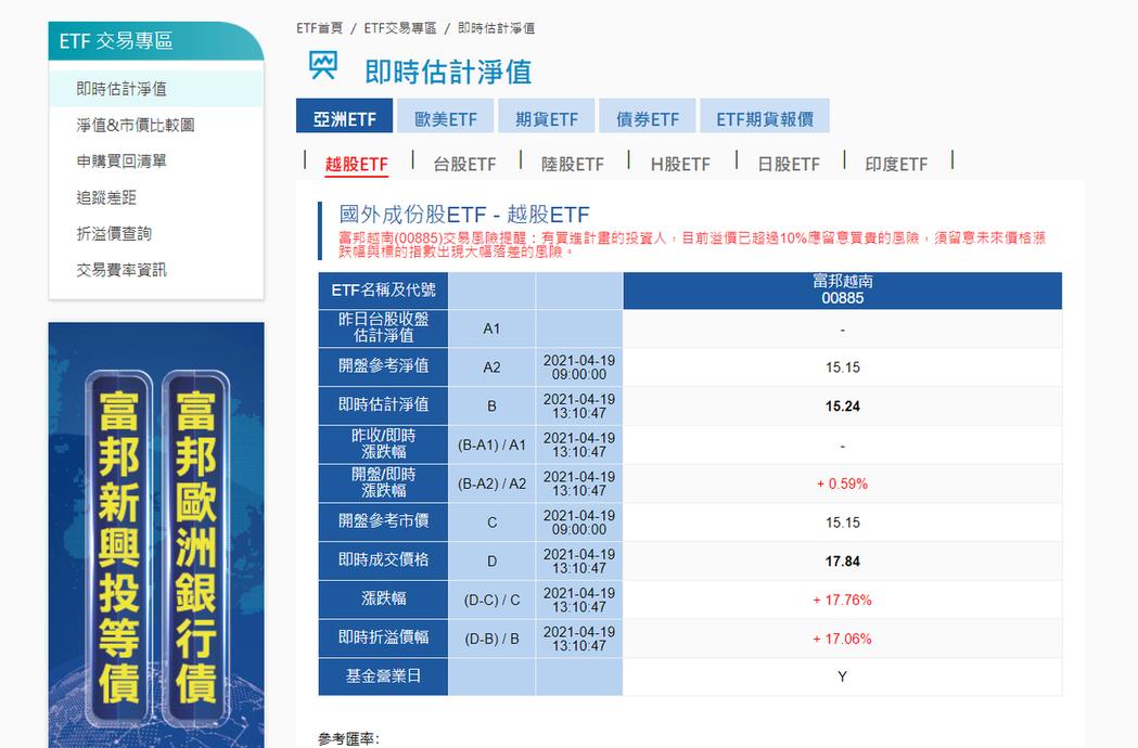 富邦投信官網提醒富邦越南ETF溢價已經偏大。富邦投信網站