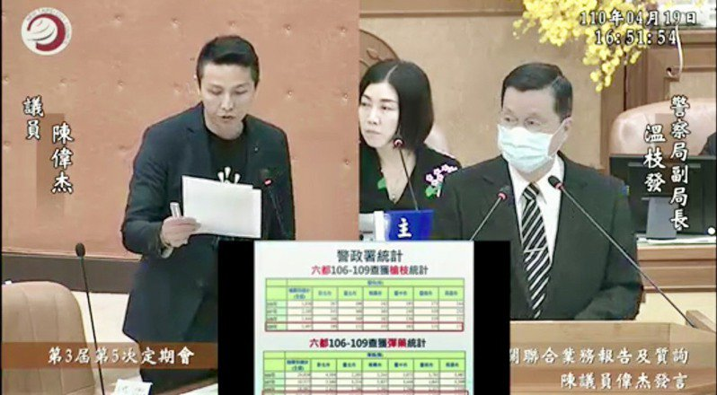 國民黨新北市議員陳偉杰今在市議會質詢警察局。記者吳亮賢/翻攝