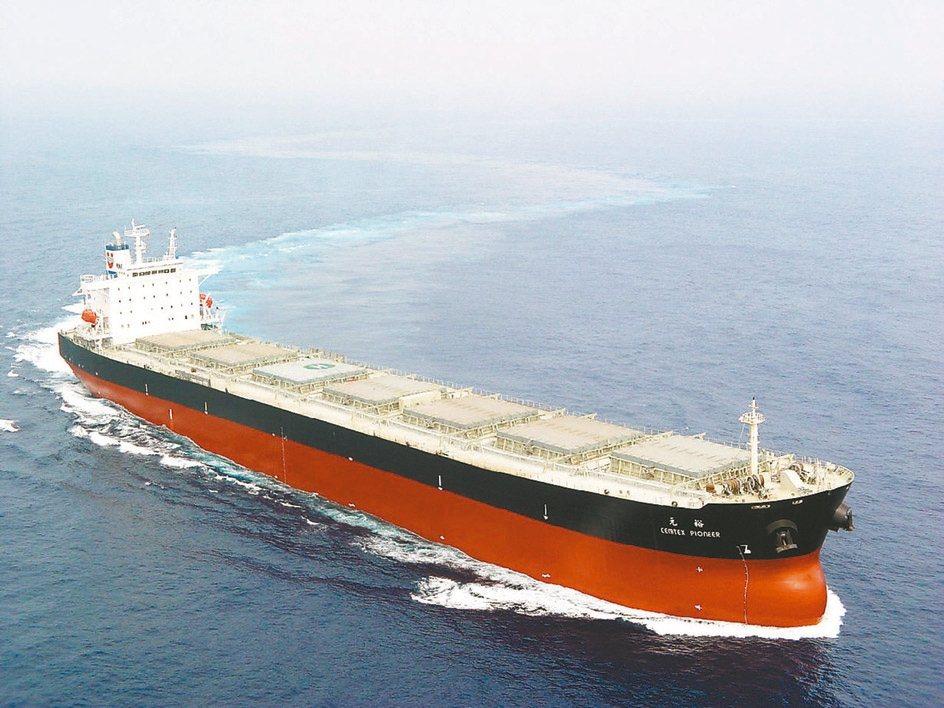 中美兩強拚基建、狂吸原物料,推升散裝運價續揚,三大散裝船型日租金在1個月內狂漲,...