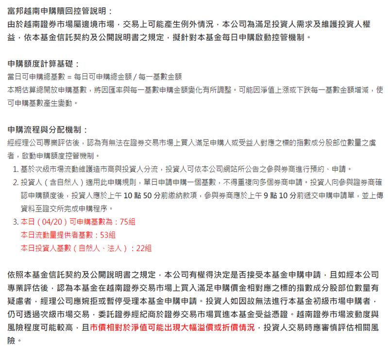 富邦越南20日申購狀況。富邦投信官網