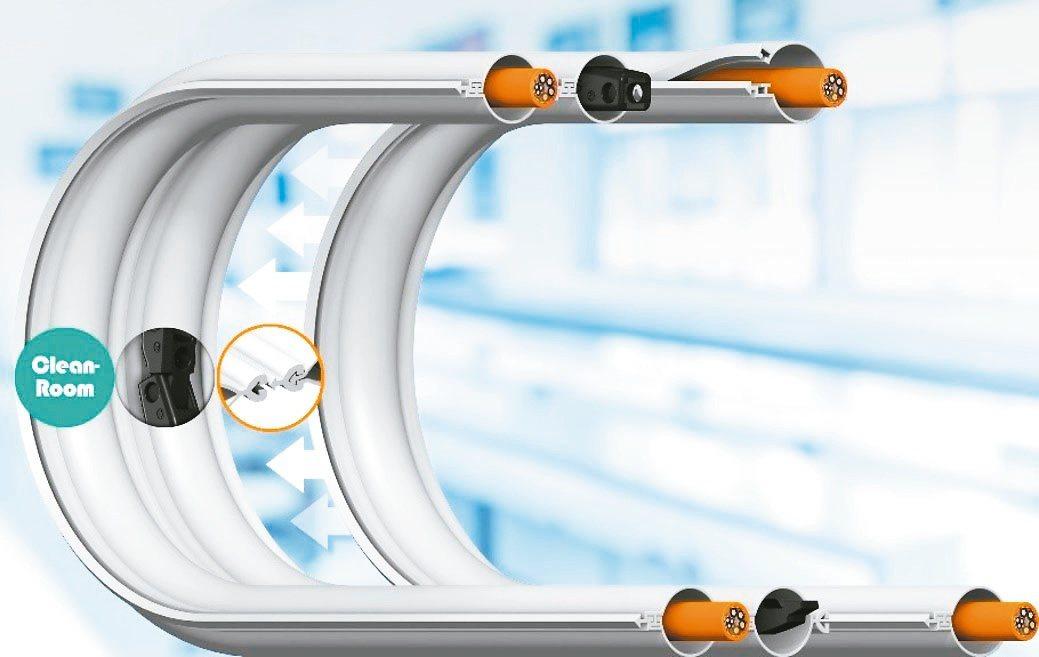 易格斯igus獨立腔室e-skin flat拖鏈系統。德商台灣易格斯公司/提供