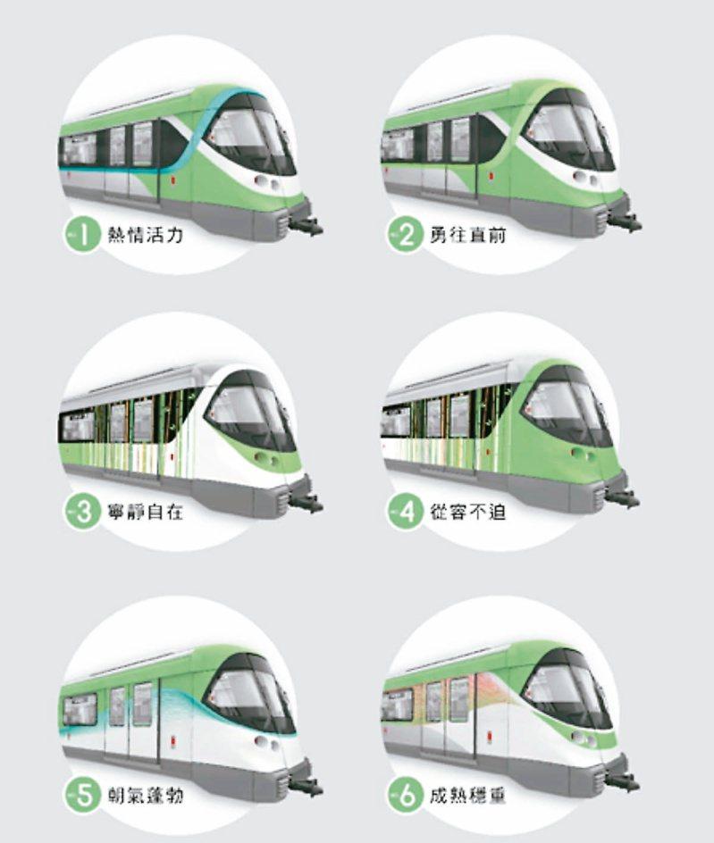 萬大線車體外觀塗裝票選,共推六款設計,包括第一款「熱情活力」、第二款「勇往直前」、第三款「寧靜自在」、第四款「從容不迫」、第五款「朝氣蓬勃」、第六款「成熟穩重」。圖/台北捷運工程局提供