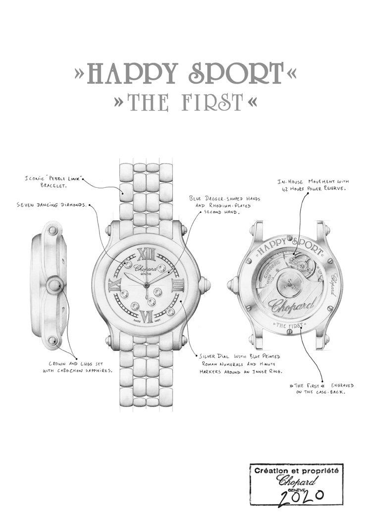 Happy Sport the First腕錶展現蕭邦對黃金比例的不懈追求。 圖...