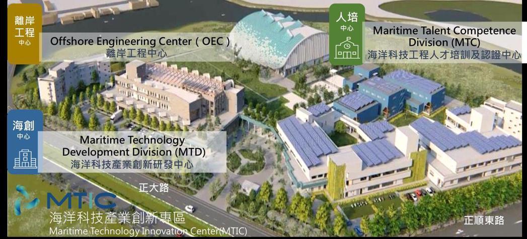 海洋科技產業創新專區(MTIC)內三中心位置示意圖。 金屬中心/提供