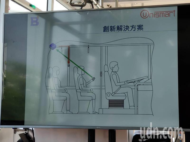 uniB APP採用短距離低功耗的藍牙無線技術,乘客上車後只要開啟藍牙,不需要登錄個資或進行配對,沒有個資外洩或中斷乘客配戴藍牙耳機聽音樂等疑慮,操作介面平易近人。記者黃寅/攝影