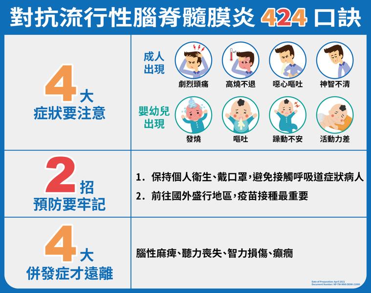 對抗流行性腦脊髓膜炎,應牢記「424」口訣。圖/台灣兒童感染症醫學會提供