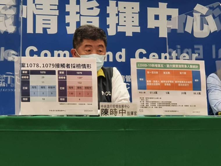 中央流行疫情指揮中心今加碼開放第五及第六類實施對象,自4月23日起,開放警察、憲...