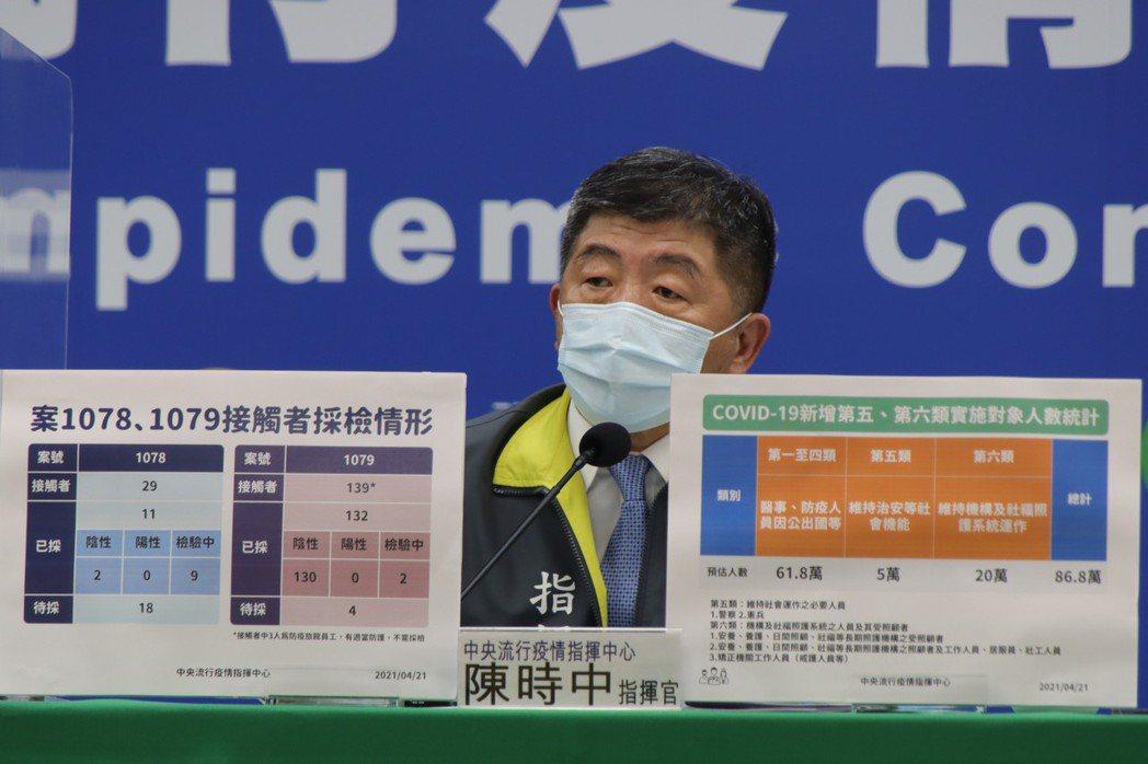 衛福部長陳時中表示,非友邦國家都對我們非常支持,全因防疫成績被世界看到。圖/指揮...