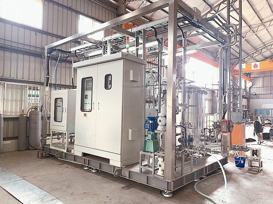 溙鼎環境科技的有機廢液能源化處理系統。溙鼎/提供