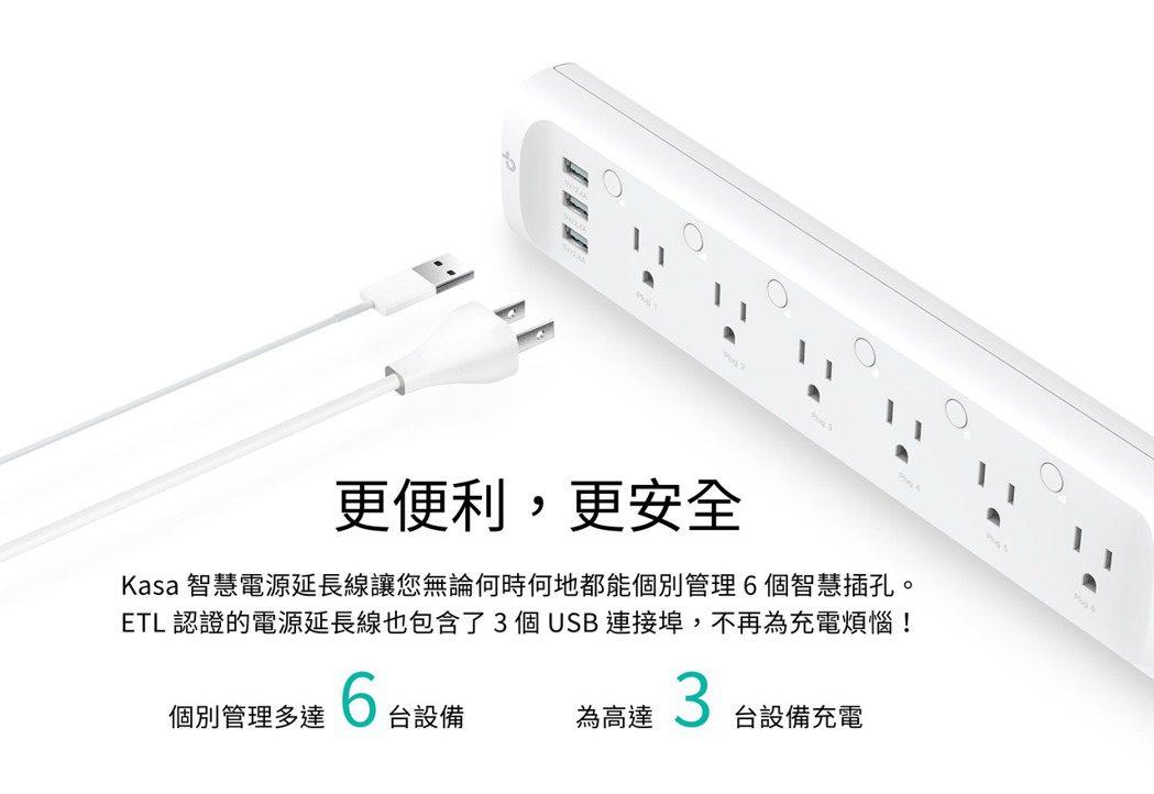 TP-Link全新推出HS300智慧延長線,具有市面最多的獨立開關6插座+3US...