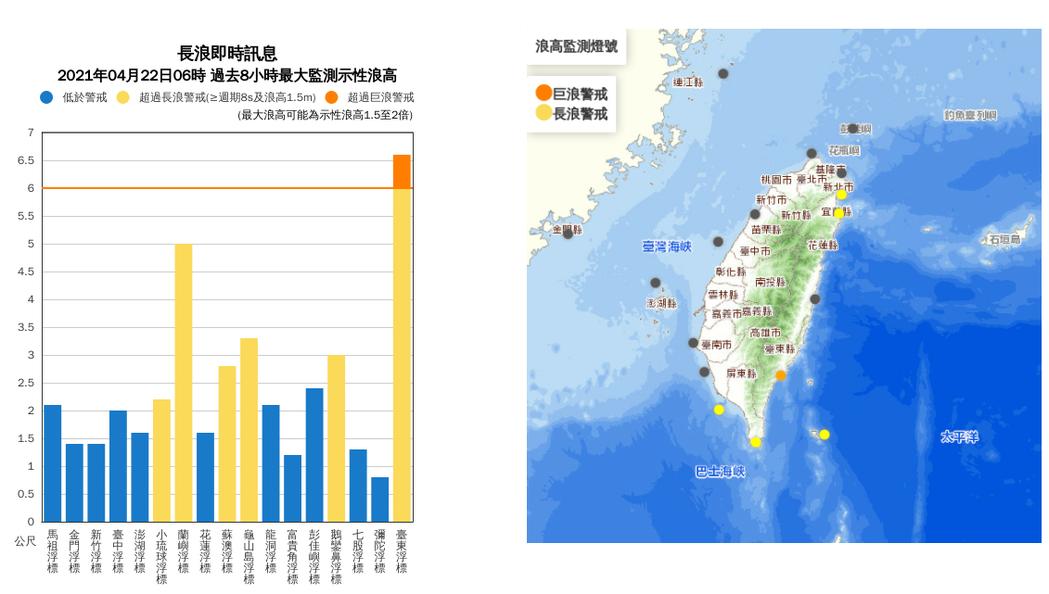 中央氣象局發布長浪即時訊息,颱風影響,基隆北海岸、東半部(含蘭嶼、綠島)、恆春半...