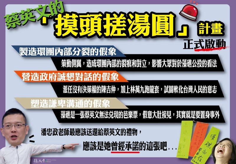 蔡英文總統下午接見環團,前立委孫大千說,她正在啟動「摸頭搓湯圓」三步驟。圖/取自孫大千臉書