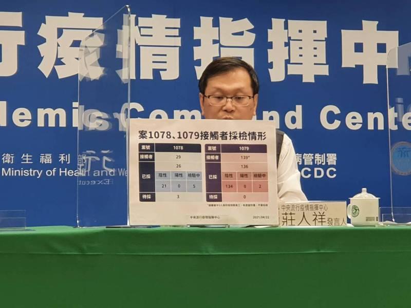 莊人祥表示,第五類的警察、憲兵將列冊依照名單施打,可由單位與醫療院所接洽方便接種的方式。記者邱宜君/攝影