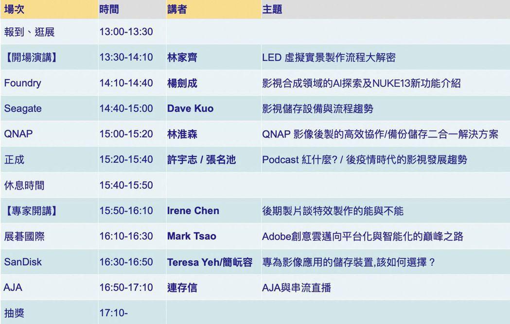 「 MeTec 2021春季版」活動議程表。DV ASIA/提供