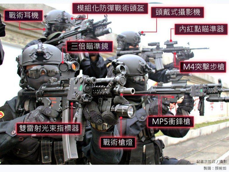 海巡特勤隊現有槍械裝備。本報資料照片