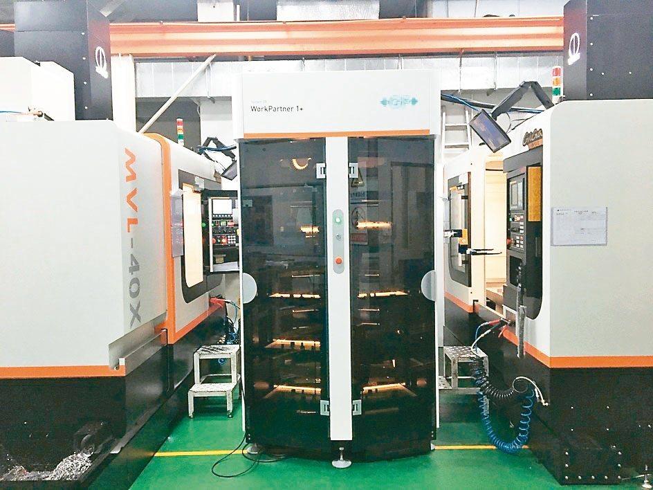 基加科技PROVIDENCE無人化加工製造設備系統可24小時投產,廣獲金屬精密加...