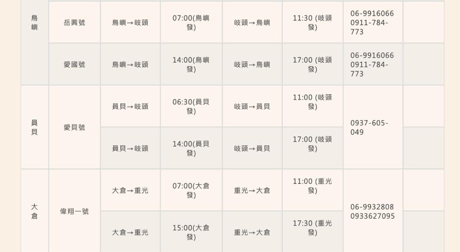 澎湖白沙鄉的交通船時刻表,仍有精進空間。 圖/白沙鄉公所