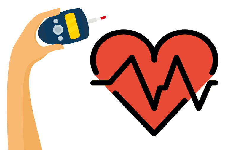 歐洲心臟協會針對患有心臟病的患者進行追蹤研究,發現同時有心臟病及糖尿病的患者比沒...