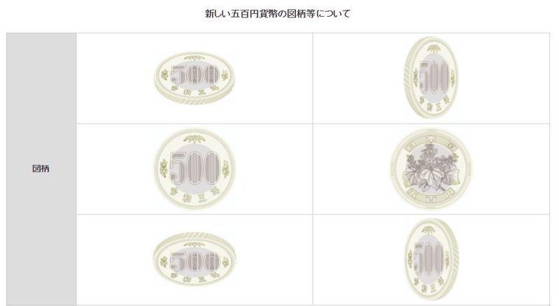 日本政府規劃今年11月推出新版500日圓硬幣。圖擷自日本銀行官網
