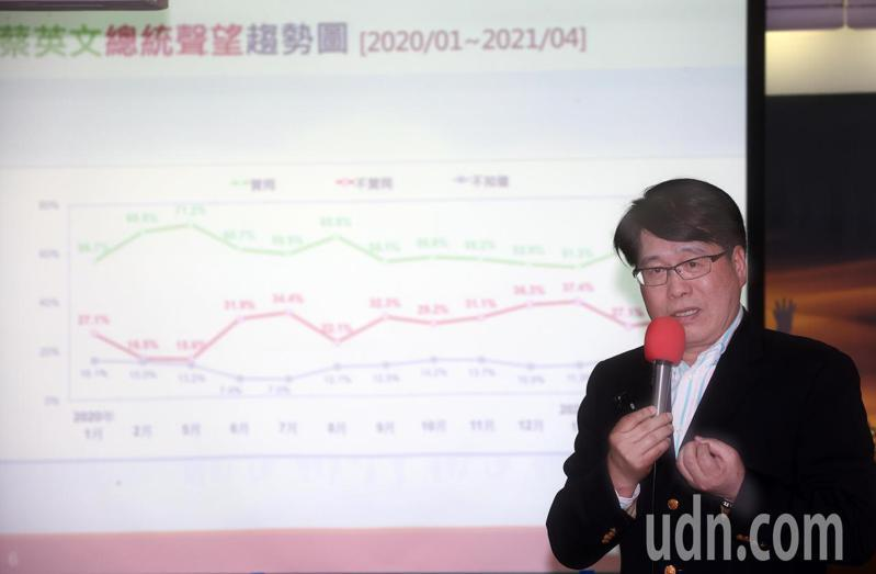 針對蔡英文總統處理國家大事的方式,滿意度達到五成四。台灣民意基金會董事長游盈隆認為蔡總統聲望達五成四,顯示吃「美國仙丹」有效。記者曾吉松/攝影