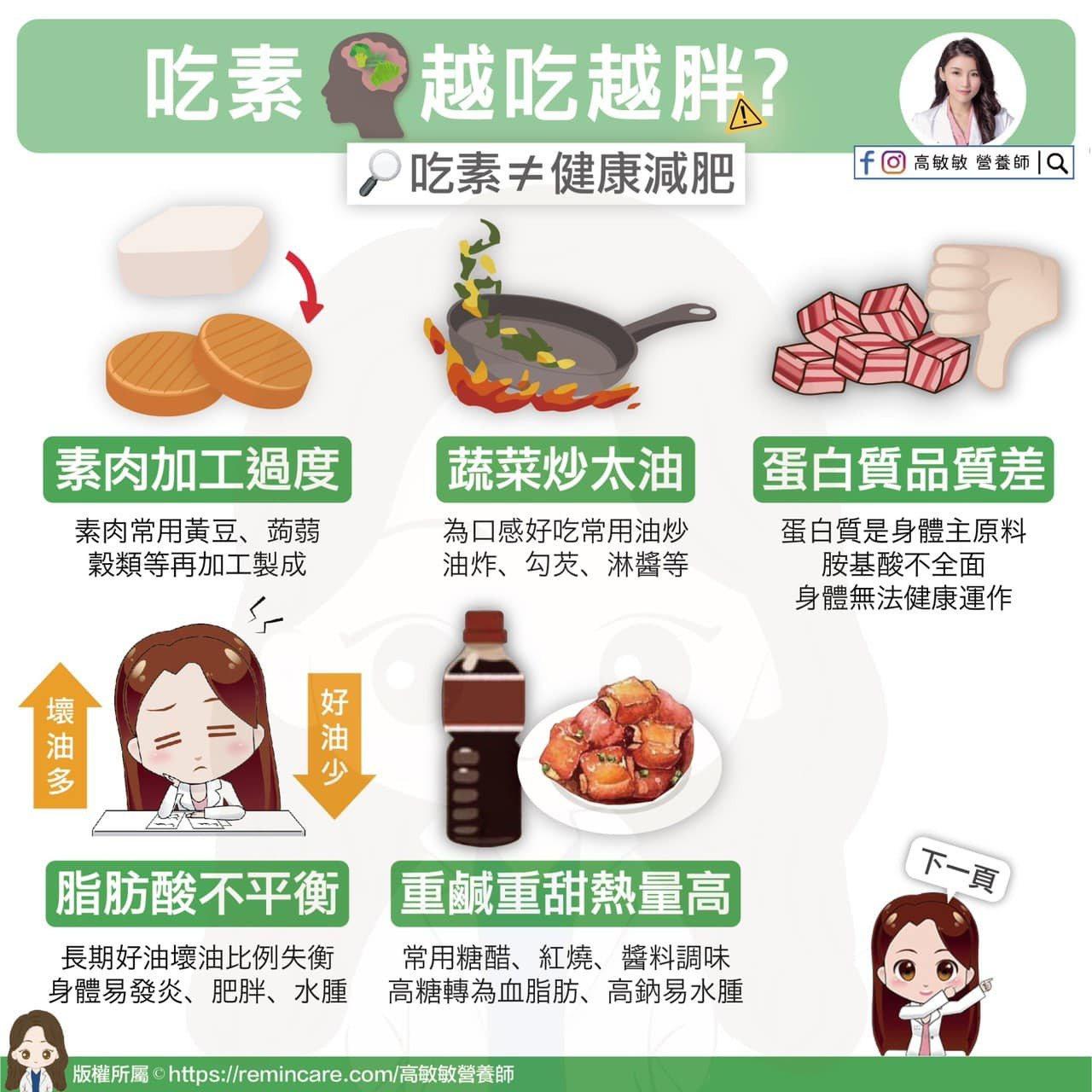 豐富油脂可以補充人體所需熱量,像是腰果、杏仁等核果類都很不錯喔! 圖/高敏敏營養...