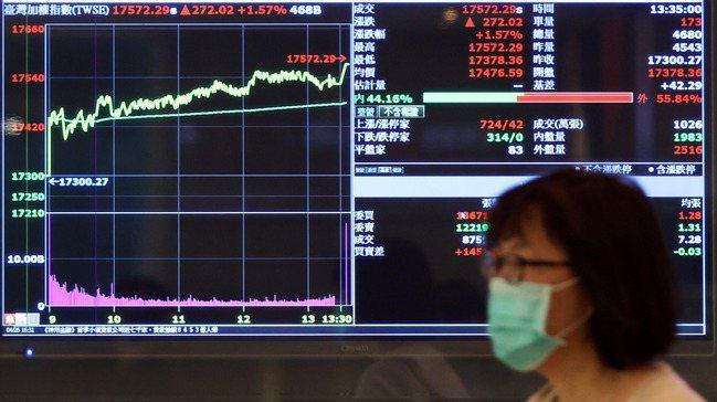 未來台股出現4千億元以上大量將會是新常態,而且有很高機會再刷新天量紀錄。記者侯永...