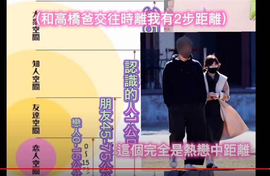 知名YouTuber認為福原愛與「橫濱大谷翔平」的約會照,是熱戀中的距離。圖/摘...