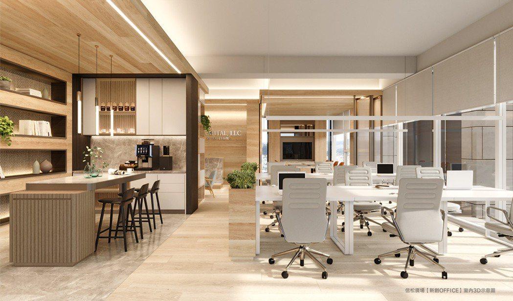 信松廣場【新創OFFICE】推出挑高4米、SOHO小坪數新型態商辦。