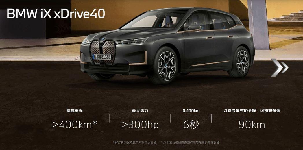 入門BMW iX xDrive40最大馬力擁有300hp,續航距離可超過300公...