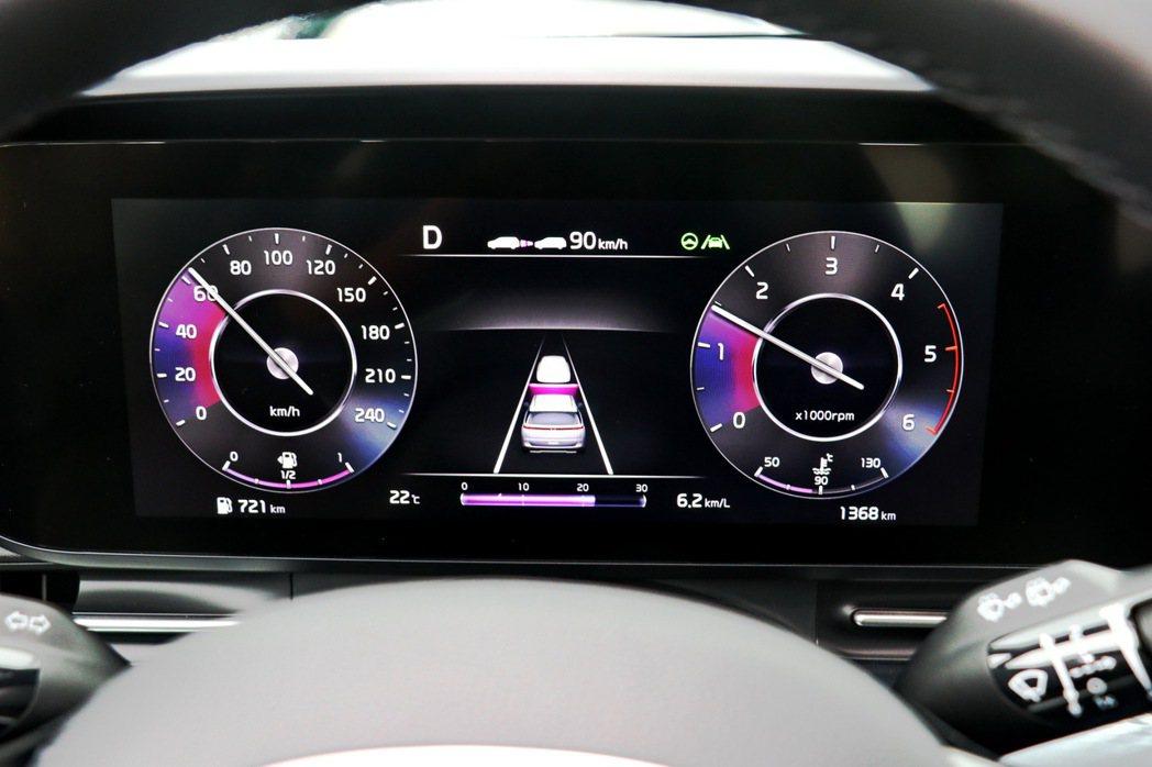 透過SCC全速域智慧巡航控制系統、LKA車道維持輔助系統及LFA全速域進階型車道...
