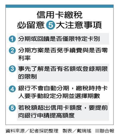 信用卡繳稅必留意5大注意事項 圖/聯合報提供