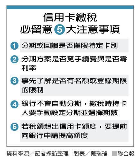 信用卡繳稅必留意5大注意事項 資料來源/記者採訪整理 製表/戴瑞瑤