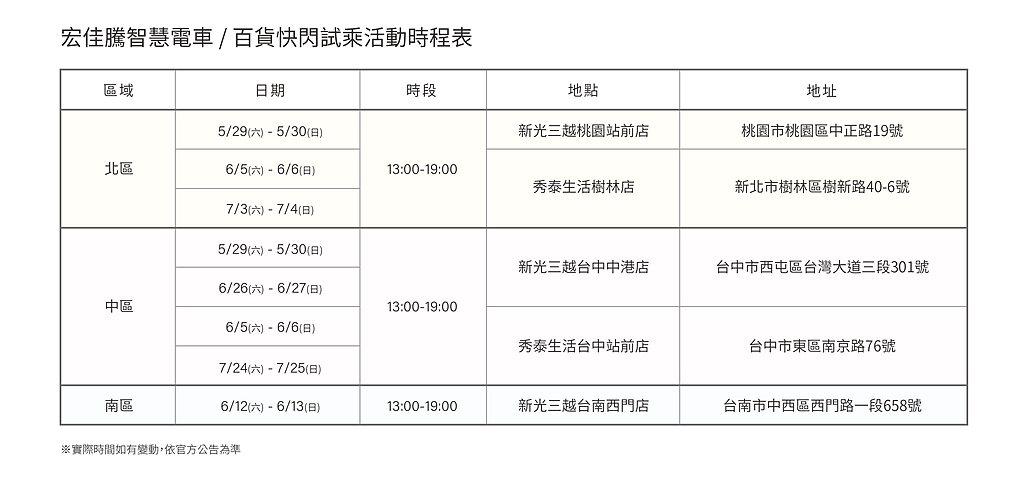 宏佳騰智慧電車/百貨快閃試乘活動時程表。 圖/宏佳騰提供
