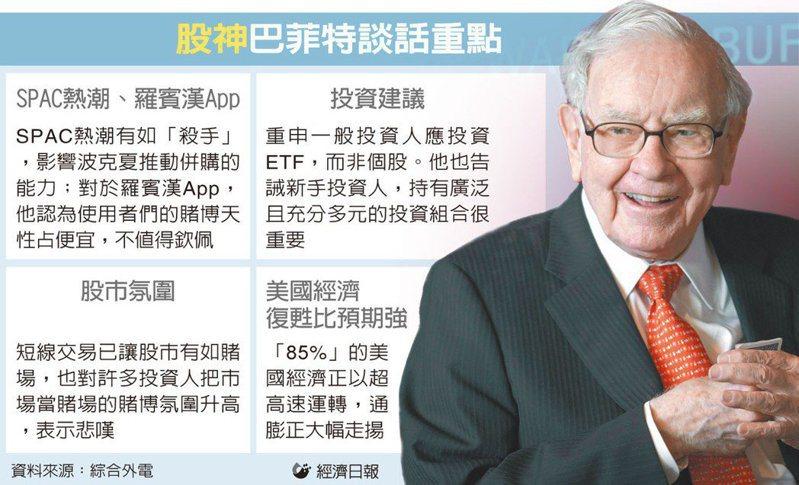 股神巴菲特谈话重点  图/撷自经济日报(photo:UDN)